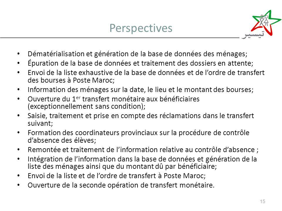 Perspectives Dématérialisation et génération de la base de données des ménages; Épuration de la base de données et traitement des dossiers en attente;