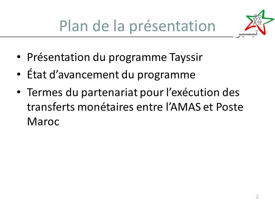 Plan de la présentation Présentation du programme Tayssir État davancement du programme Termes du partenariat pour lexécution des transferts monétaire