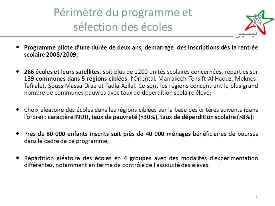 Périmètre du programme et sélection des écoles Programme pilote dune durée de deux ans, démarrage des inscriptions dès la rentrée scolaire 2008/2009;