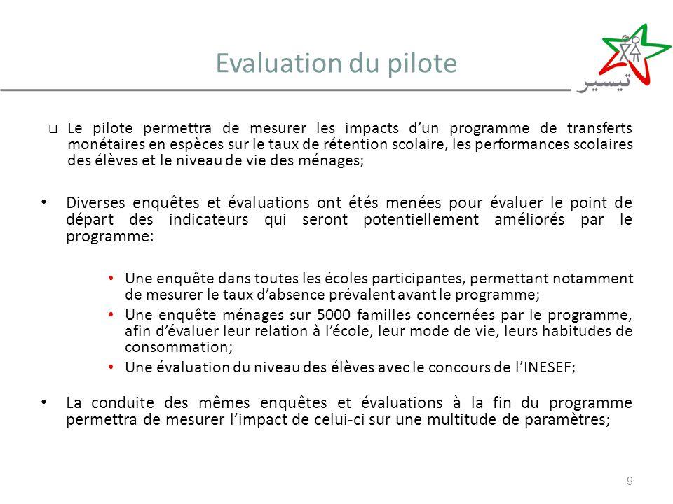 Evaluation du pilote Le pilote permettra de mesurer les impacts dun programme de transferts monétaires en espèces sur le taux de rétention scolaire, l