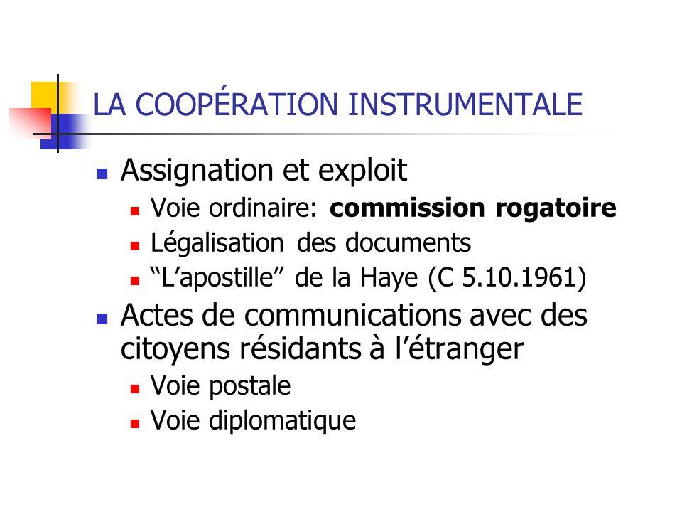 LA COOPÉRATION INSTRUMENTALE Assignation et exploit Voie ordinaire: commission rogatoire Légalisation des documents Lapostille de la Haye (C 5.10.1961