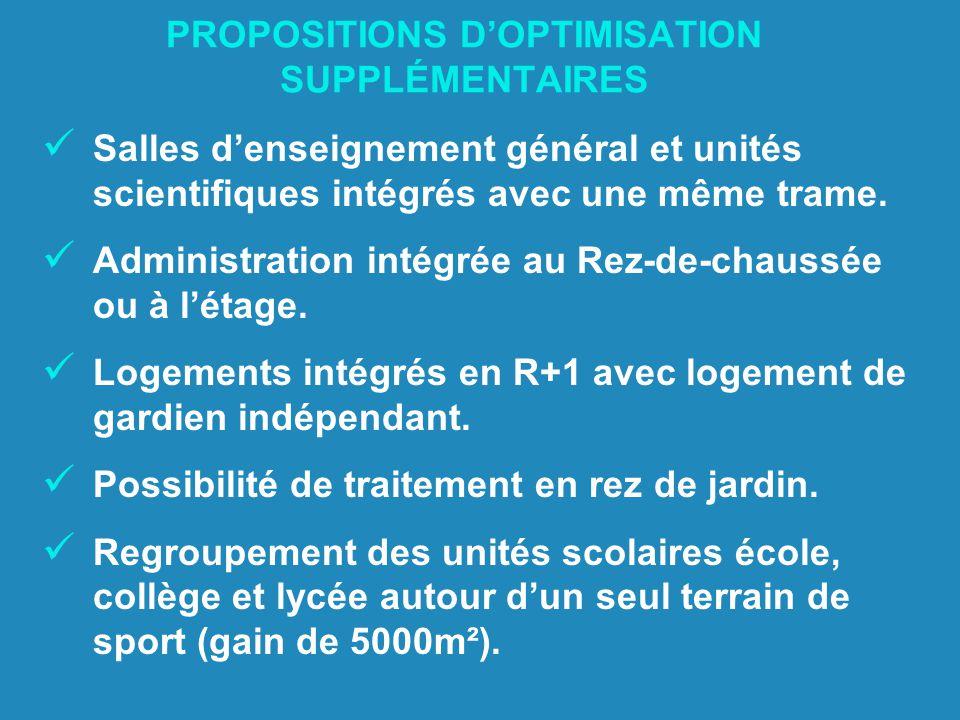 PROPOSITIONS DOPTIMISATION SUPPLÉMENTAIRES Salles denseignement général et unités scientifiques intégrés avec une même trame.