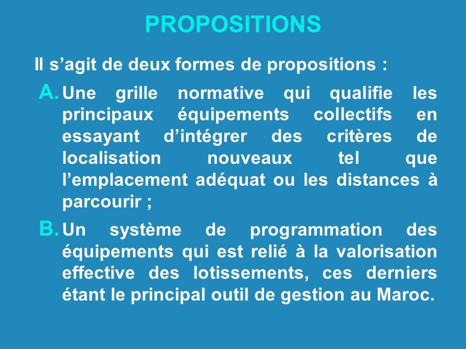 PROPOSITIONS Il sagit de deux formes de propositions : A.