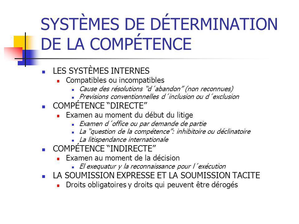 SYSTÈMES DE DÉTERMINATION DE LA COMPÉTENCE LES SYSTÈMES INTERNES Compatibles ou incompatibles Cause des résolutions d´abandon (non reconnues) Previsions conventionnelles d´inclusion ou d´exclusion COMPÉTENCE DIRECTE Examen au moment du début du litige Examen d´office ou par demande de partie La question de la compétence: inhibitoire ou déclinatoire La litispendance internationale COMPÉTENCE INDIRECTE Examen au moment de la décision El exequatur y la reconnaissance pour l´exécution LA SOUMISSION EXPRESSE ET LA SOUMISSION TACITE Droits obligatoires y droits qui peuvent être dérogés
