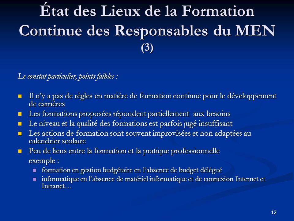 12 État des Lieux de la Formation Continue des Responsables du MEN (3) Le constat particulier, points faibles : Il ny a pas de règles en matière de fo