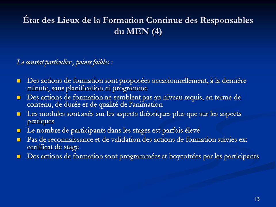 13 État des Lieux de la Formation Continue des Responsables du MEN (4) Le constat particulier, points faibles : Des actions de formation sont proposée