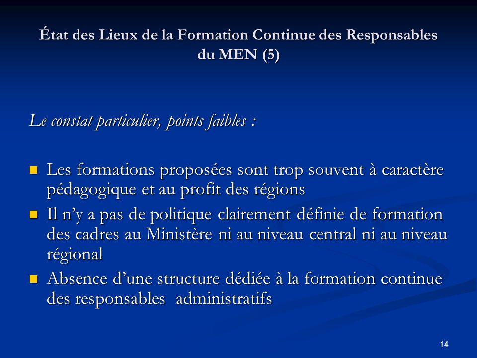 14 État des Lieux de la Formation Continue des Responsables du MEN (5) Le constat particulier, points faibles : Les formations proposées sont trop sou