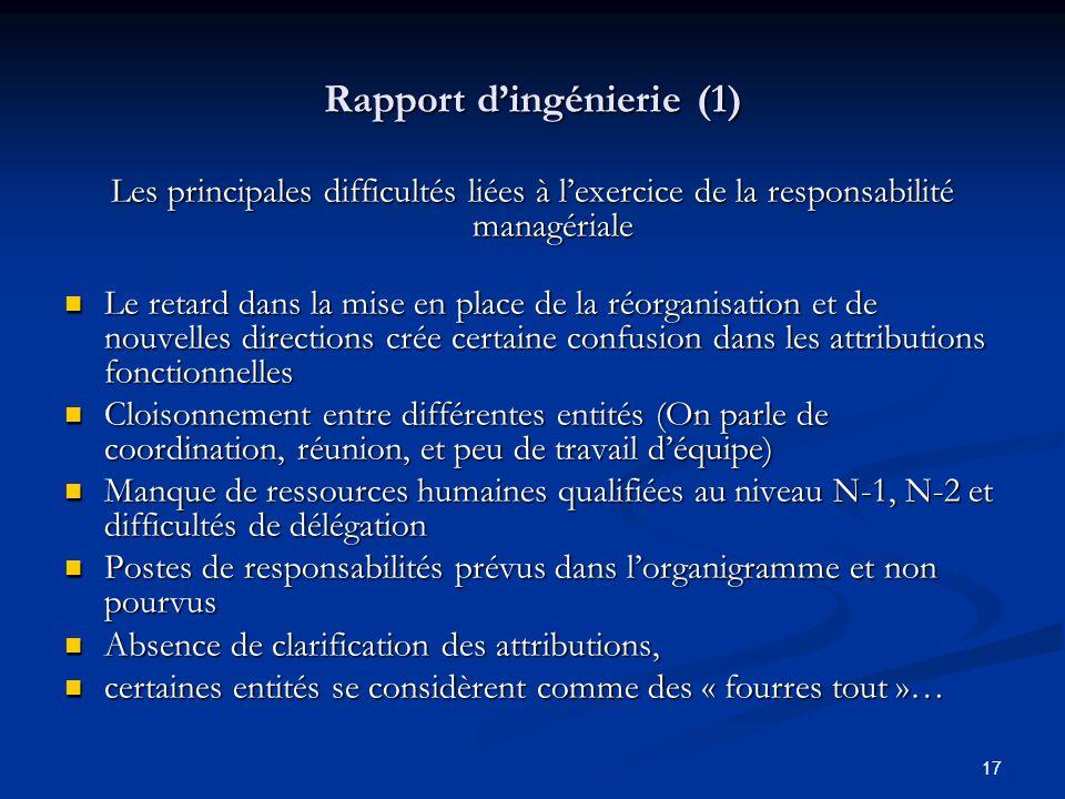17 Rapport dingénierie (1) Les principales difficultés liées à lexercice de la responsabilité managériale Le retard dans la mise en place de la réorga
