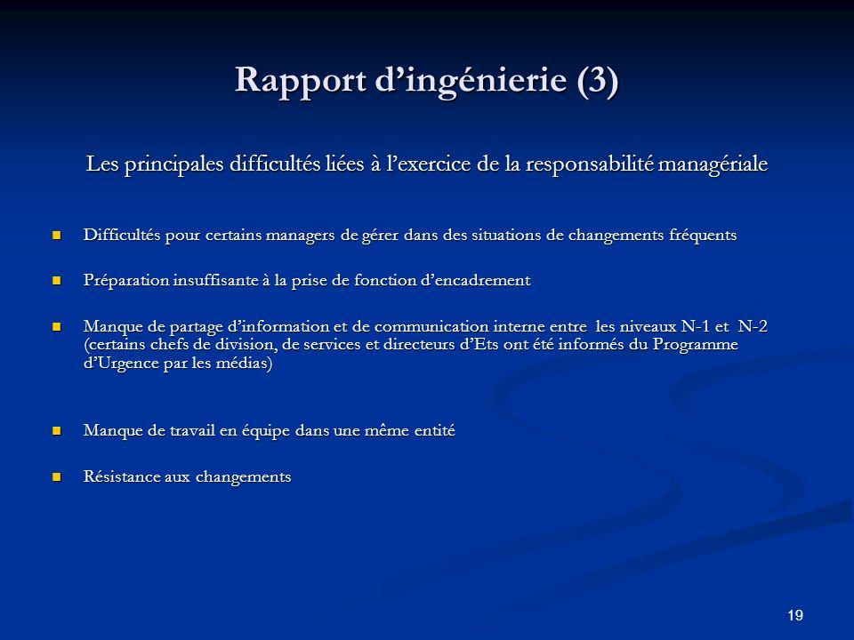 19 Rapport dingénierie (3) Les principales difficultés liées à lexercice de la responsabilité managériale Difficultés pour certains managers de gérer
