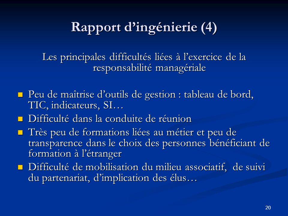 20 Rapport dingénierie (4) Les principales difficultés liées à lexercice de la responsabilité managériale Peu de maîtrise doutils de gestion : tableau
