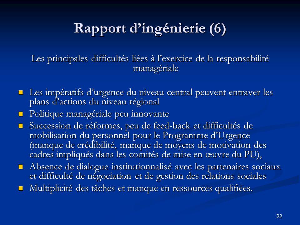 22 Rapport dingénierie (6) Les principales difficultés liées à lexercice de la responsabilité managériale Les impératifs durgence du niveau central pe