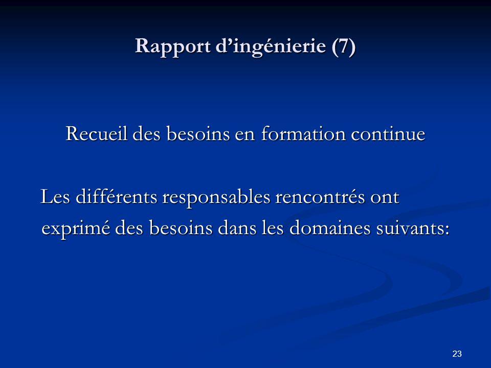 23 Rapport dingénierie (7) Recueil des besoins en formation continue Les différents responsables rencontrés ont Les différents responsables rencontrés