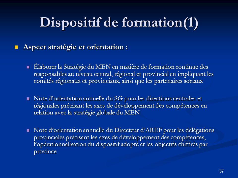37 Dispositif de formation(1) Aspect stratégie et orientation : Aspect stratégie et orientation : Élaborer la Stratégie du MEN en matière de formation