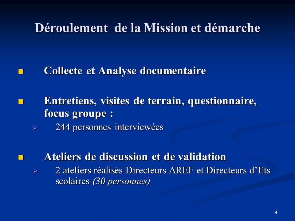 4 Déroulement de la Mission et démarche Collecte et Analyse documentaire Collecte et Analyse documentaire Entretiens, visites de terrain, questionnair