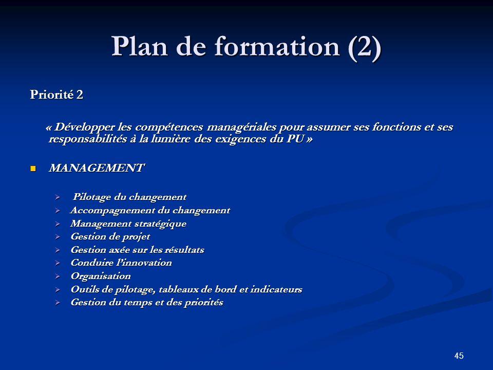 45 Plan de formation (2) Priorité 2 « Développer les compétences managériales pour assumer ses fonctions et ses responsabilités à la lumière des exige
