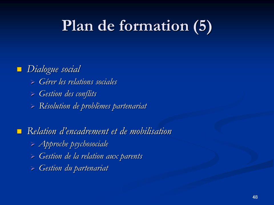 48 Plan de formation (5) Dialogue social Dialogue social Gérer les relations sociales Gérer les relations sociales Gestion des conflits Gestion des co