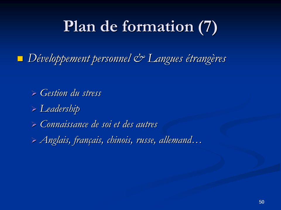 50 Plan de formation (7) Développement personnel & Langues étrangères Développement personnel & Langues étrangères Gestion du stress Gestion du stress