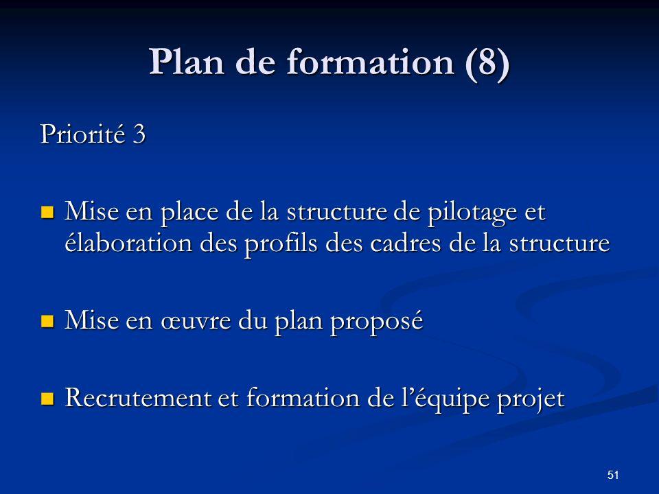 51 Plan de formation (8) Priorité 3 Mise en place de la structure de pilotage et élaboration des profils des cadres de la structure Mise en place de l