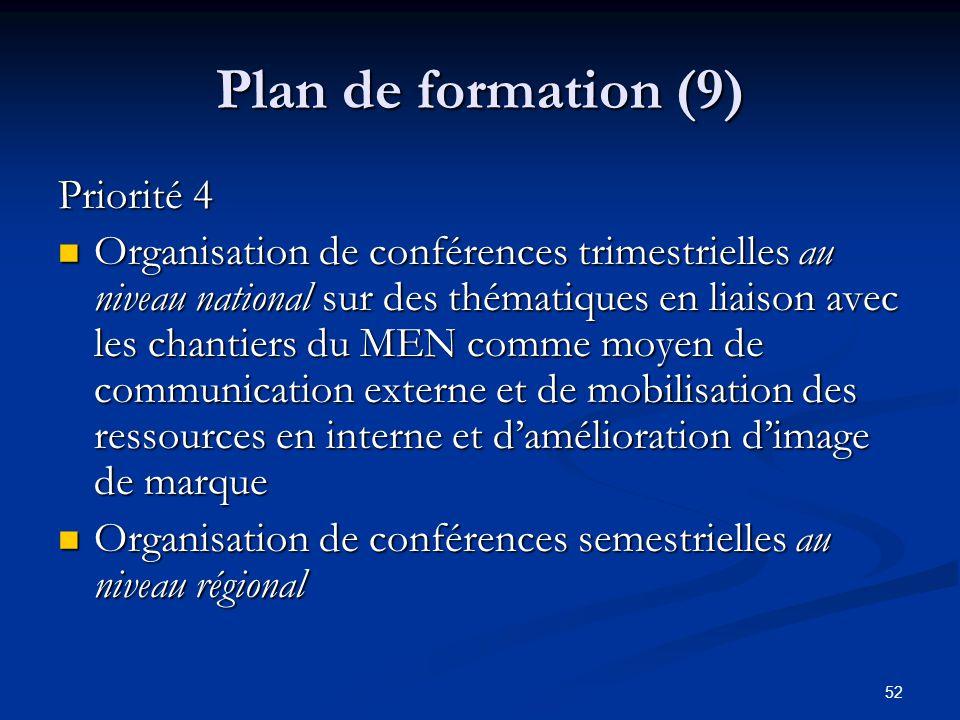 52 Plan de formation (9) Priorité 4 Organisation de conférences trimestrielles au niveau national sur des thématiques en liaison avec les chantiers du