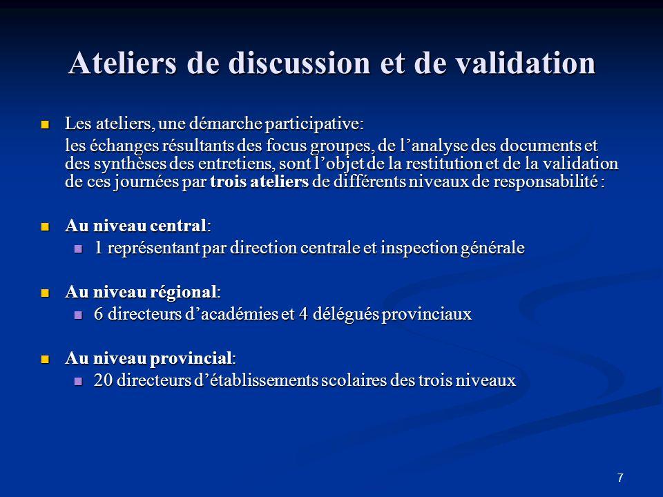 7 Ateliers de discussion et de validation Les ateliers, une démarche participative: Les ateliers, une démarche participative: les échanges résultants