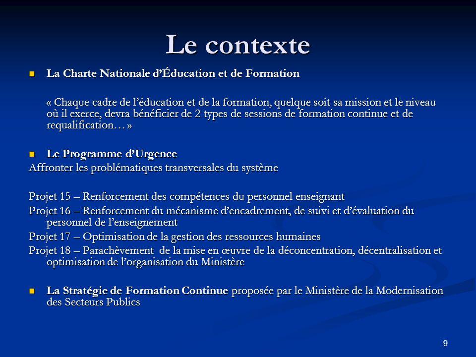 9 Le contexte La Charte Nationale dÉducation et de Formation La Charte Nationale dÉducation et de Formation « Chaque cadre de léducation et de la form