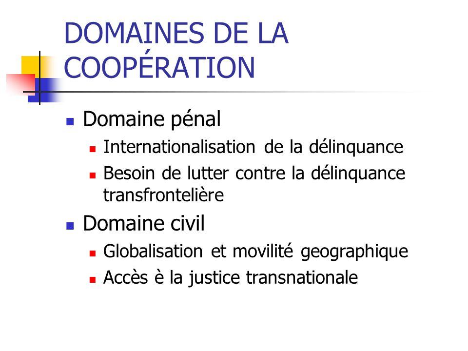 DOMAINES DE LA COOPÉRATION Domaine pénal Internationalisation de la délinquance Besoin de lutter contre la délinquance transfrontelière Domaine civil Globalisation et movilité geographique Accès è la justice transnationale