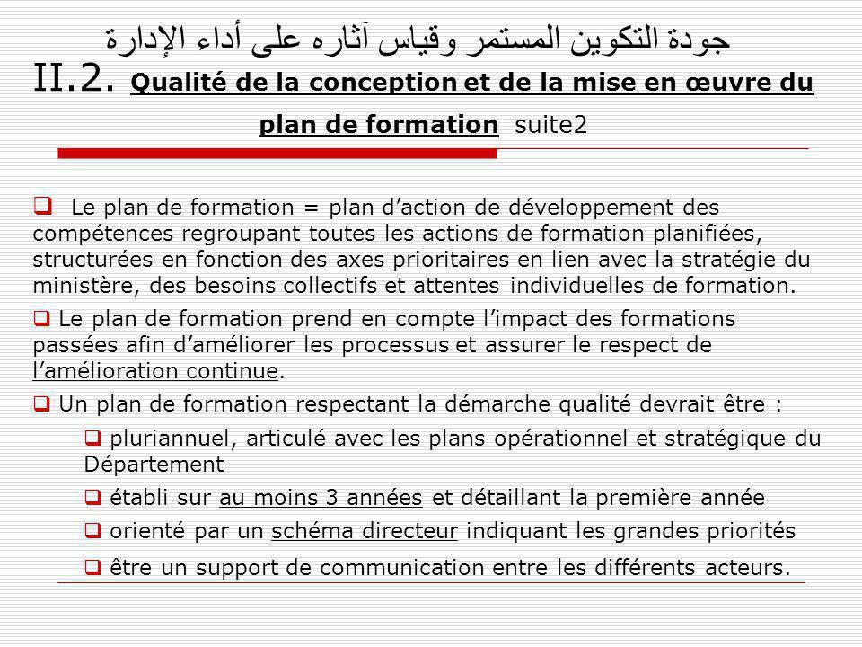 جودة التكوين المستمر وقياس آثاره على أداء الإدارة II.2. Qualité de la conception et de la mise en œuvre du plan de formation suite2 Le plan de formati