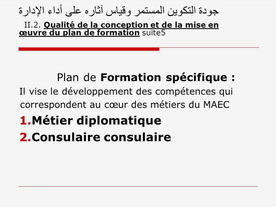 جودة التكوين المستمر وقياس آثاره على أداء الإدارة II.2. Qualité de la conception et de la mise en œuvre du plan de formation suite5 Plan de Formation