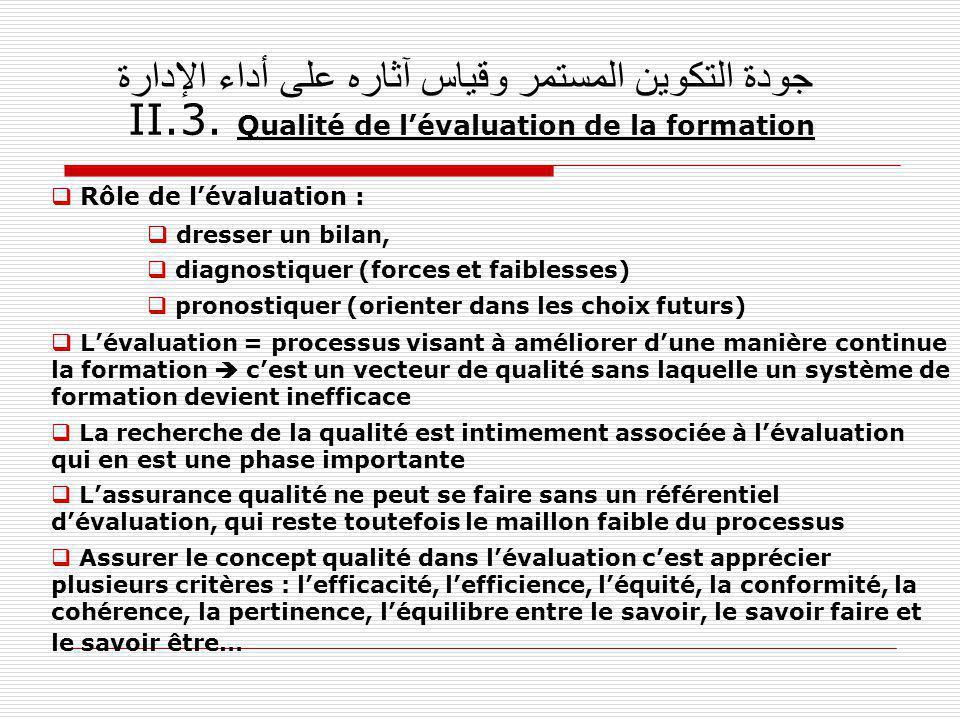 جودة التكوين المستمر وقياس آثاره على أداء الإدارة II.3. Qualité de lévaluation de la formation Rôle de lévaluation : dresser un bilan, diagnostiquer (