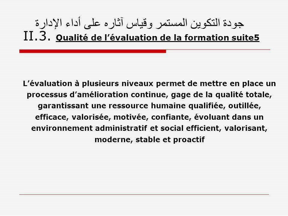 جودة التكوين المستمر وقياس آثاره على أداء الإدارة II.3. Qualité de lévaluation de la formation suite5 Lévaluation à plusieurs niveaux permet de mettre
