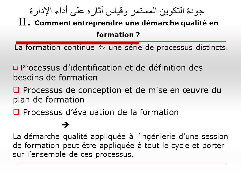 جودة التكوين المستمر وقياس آثاره على أداء الإدارة II.2.