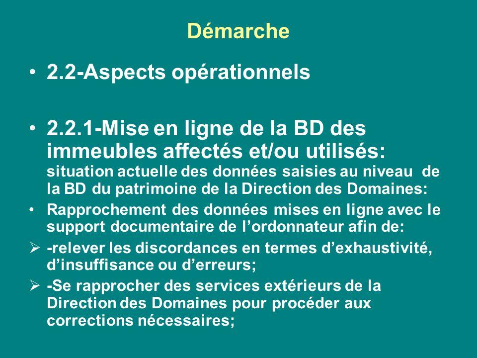 Démarche 2.2-Aspects opérationnels 2.2.1-Mise en ligne de la BD des immeubles affectés et/ou utilisés: situation actuelle des données saisies au nivea