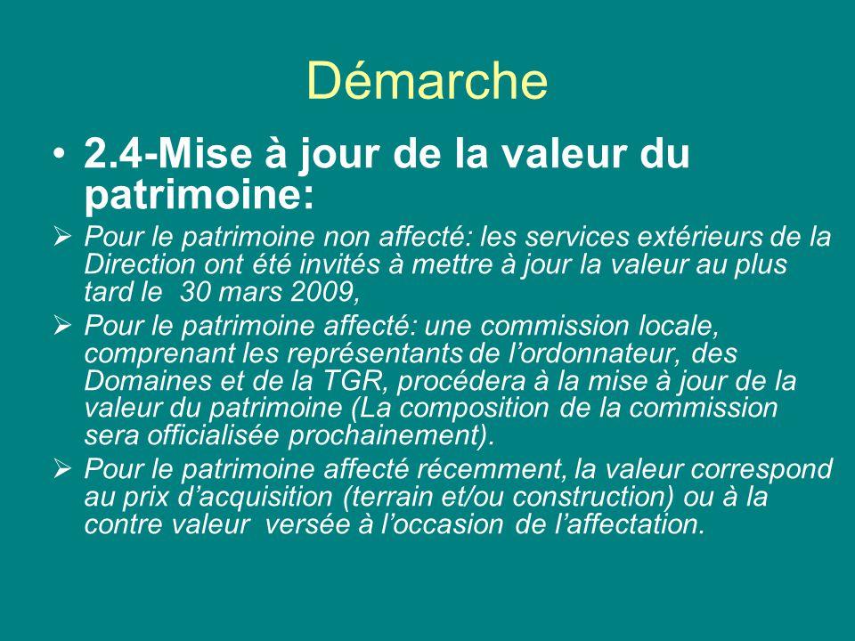 Démarche 2.4-Mise à jour de la valeur du patrimoine: Pour le patrimoine non affecté: les services extérieurs de la Direction ont été invités à mettre