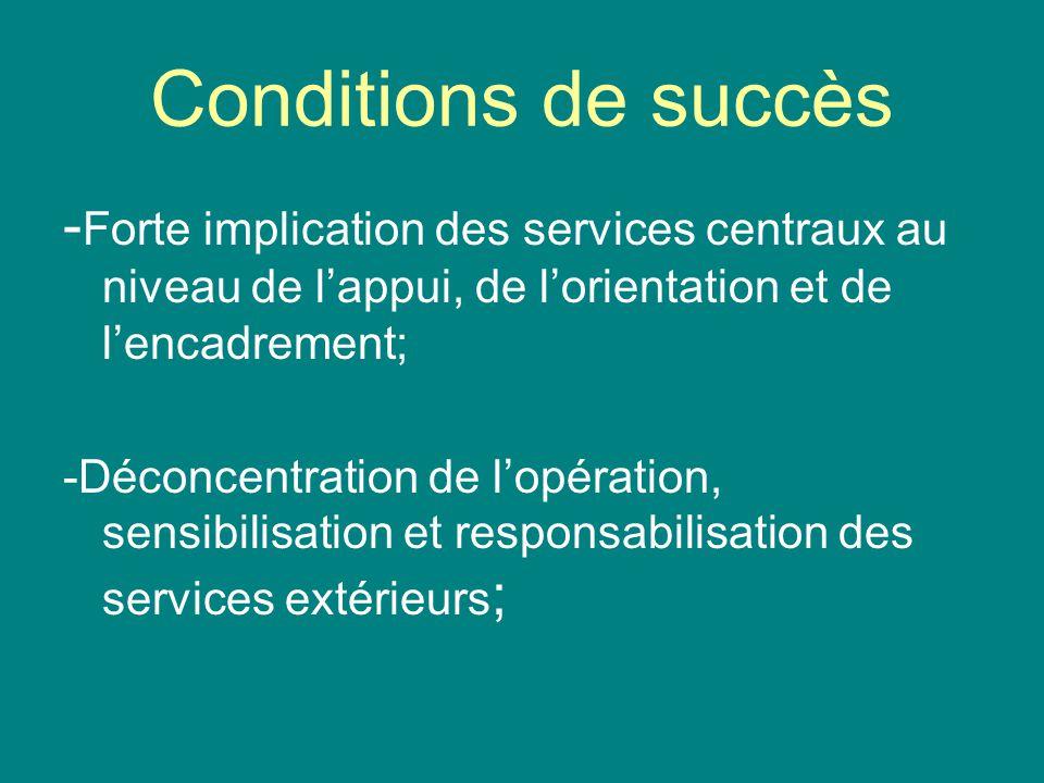 Conditions de succès - Forte implication des services centraux au niveau de lappui, de lorientation et de lencadrement; -Déconcentration de lopération