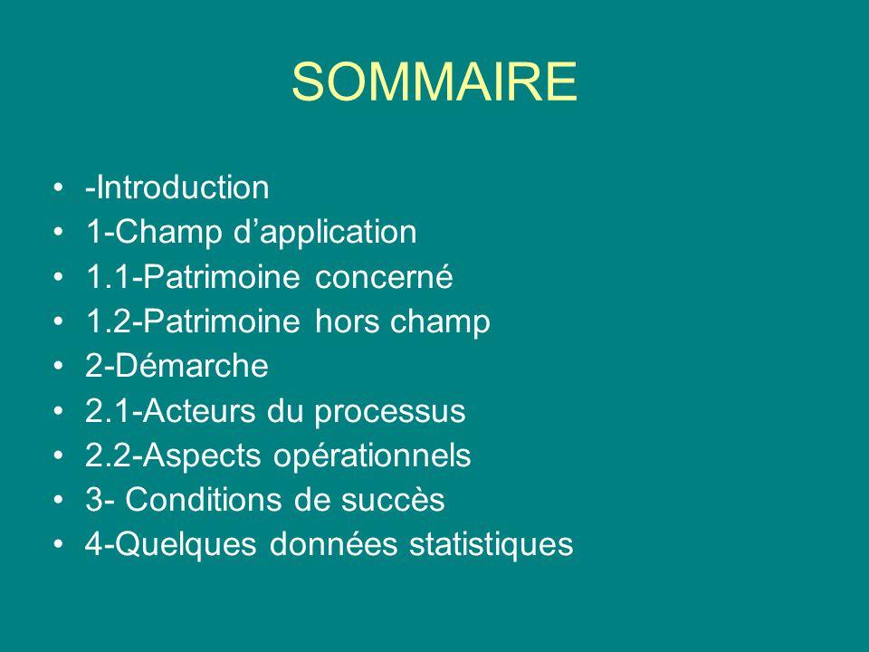 SOMMAIRE -Introduction 1-Champ dapplication 1.1-Patrimoine concerné 1.2-Patrimoine hors champ 2-Démarche 2.1-Acteurs du processus 2.2-Aspects opératio