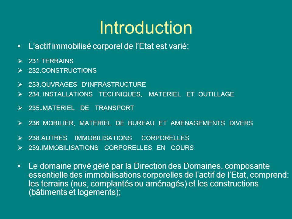 Introduction Lactif immobilisé corporel de lEtat est varié: 231.TERRAINS 232.CONSTRUCTIONS 233.OUVRAGES DINFRASTRUCTURE 234. INSTALLATIONS TECHNIQUES,
