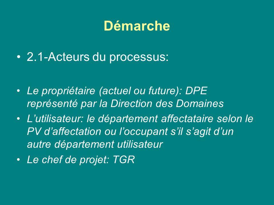 Démarche 2.1-Acteurs du processus: Le propriétaire (actuel ou future): DPE représenté par la Direction des Domaines Lutilisateur: le département affec