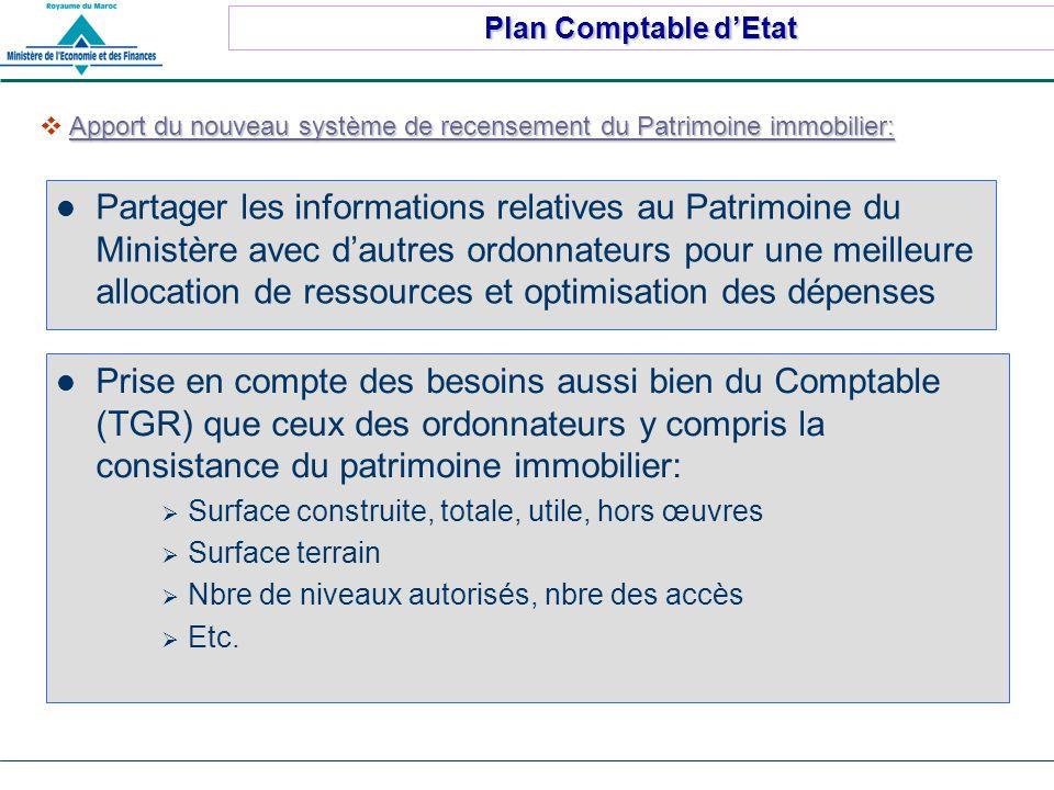Plan Comptable dEtat Démarche : Comme tout projet, il est primordiale de : – définir et équilibrer les trois axes dun projet (périmètre, délais et moyens) – définir lorganisation du projet et instance de validation Méthode adoptée est par étape : – Etape 1 : Préparation des données ordonnateurs – Etape 2 : Validation avec les structures régionales – Etape 3 : Compléter et mise à jour de données DDom via la télé procédure – Etape 4 : Vérification et mise à jour de données par la DDom – Etape 5 : Déploiement aux services régionaux pour le suivi et MAJ – Etape 6 : Evaluation des biens.