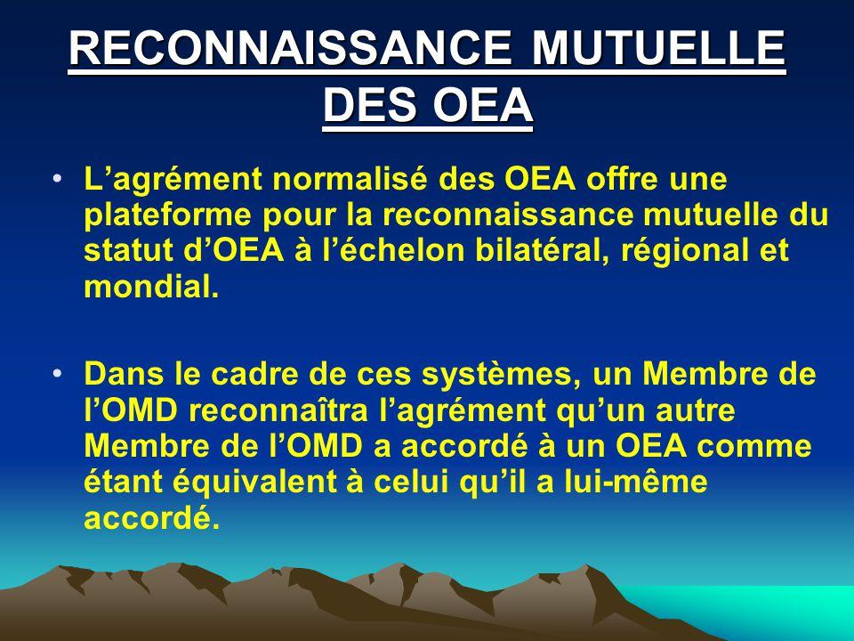 RECONNAISSANCE MUTUELLE : DE LA THEORIE A LA PRATIQUE....