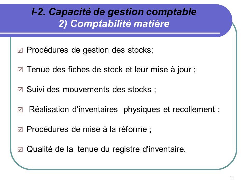 11 I-2. Capacité de gestion comptable 2) Comptabilité matière Procédures de gestion des stocks; Tenue des fiches de stock et leur mise à jour ; Suivi
