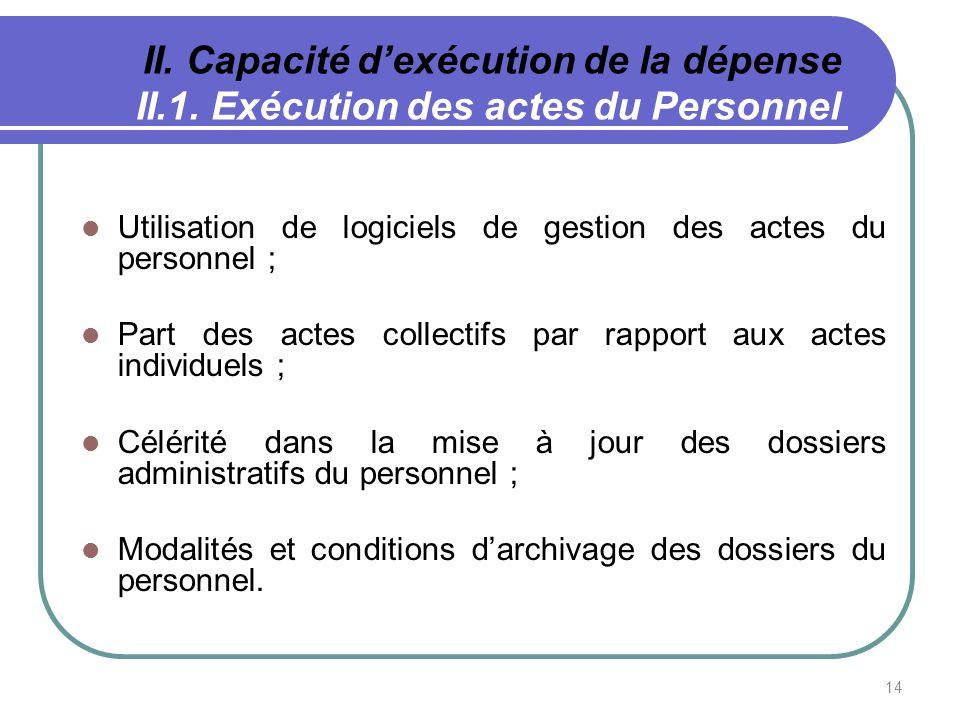14 II. Capacité dexécution de la dépense II.1. Exécution des actes du Personnel Utilisation de logiciels de gestion des actes du personnel ; Part des