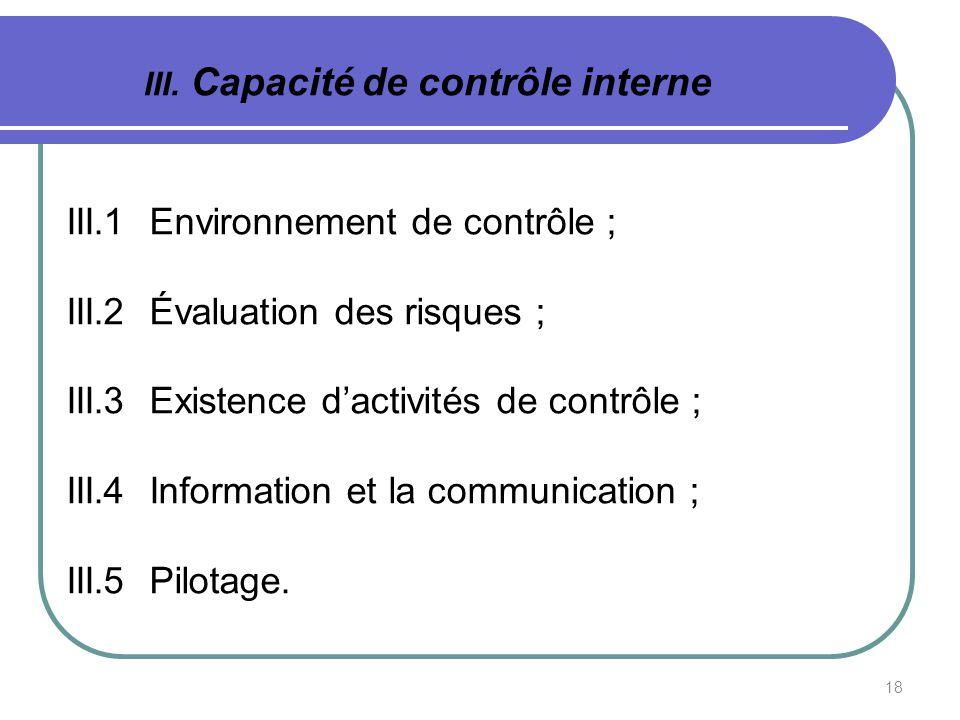 18 III. Capacité de contrôle interne III.1 Environnement de contrôle ; III.2 Évaluation des risques ; III.3 Existence dactivités de contrôle ; III.4 I