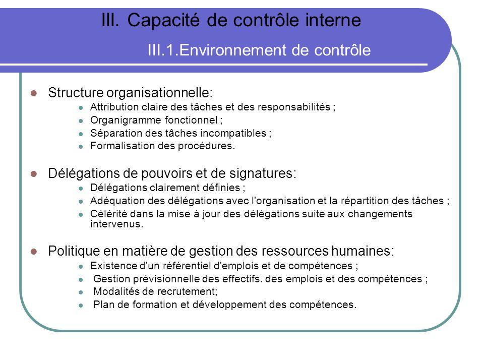 III. Capacité de contrôle interne III.1.Environnement de contrôle Structure organisationnelle: Attribution claire des tâches et des responsabilités ;