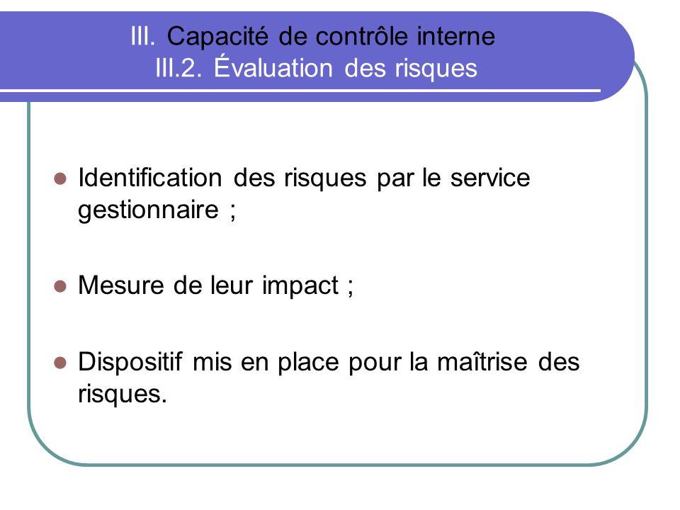 III. Capacité de contrôle interne III.2. Évaluation des risques Identification des risques par le service gestionnaire ; Mesure de leur impact ; Dispo