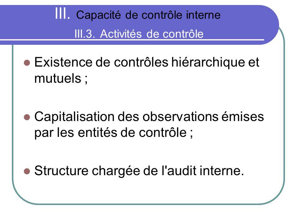III. Capacité de contrôle interne III.3. Activités de contrôle Existence de contrôles hiérarchique et mutuels ; Capitalisation des observations émises