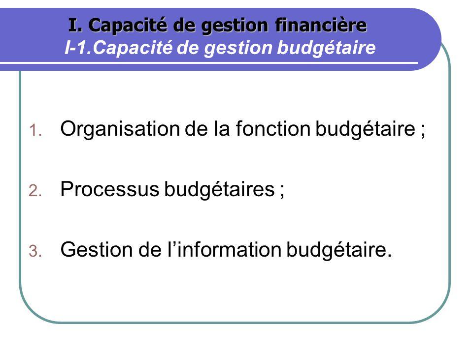 I. Capacité de gestion financière I. Capacité de gestion financière I-1.Capacité de gestion budgétaire 1. Organisation de la fonction budgétaire ; 2.