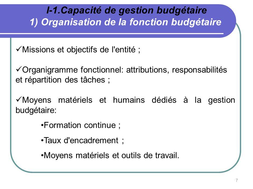 7 I-1.Capacité de gestion budgétaire 1) Organisation de la fonction budgétaire Missions et objectifs de l'entité ; Organigramme fonctionnel: attributi