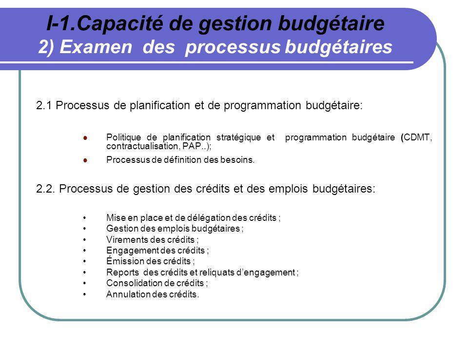 I-1.Capacité de gestion budgétaire 2) Examen des processus budgétaires 2.1 Processus de planification et de programmation budgétaire: Politique de pla