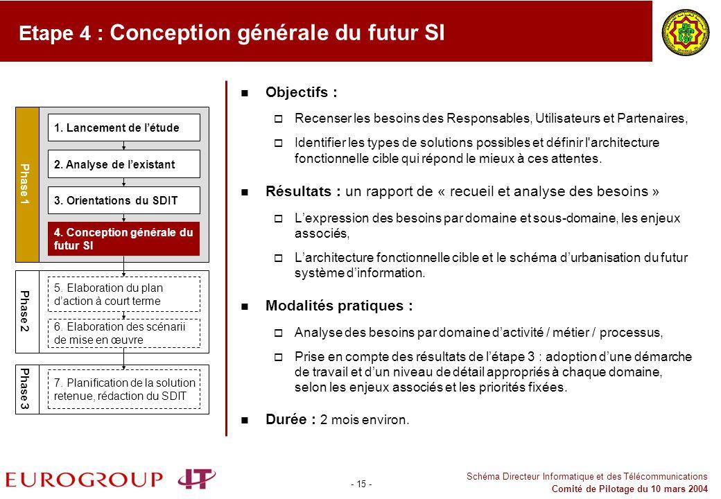 - 15 - Schéma Directeur Informatique et des Télécommunications Comité de Pilotage du 10 mars 2004 Etape 4 : Conception générale du futur SI 1. Lanceme