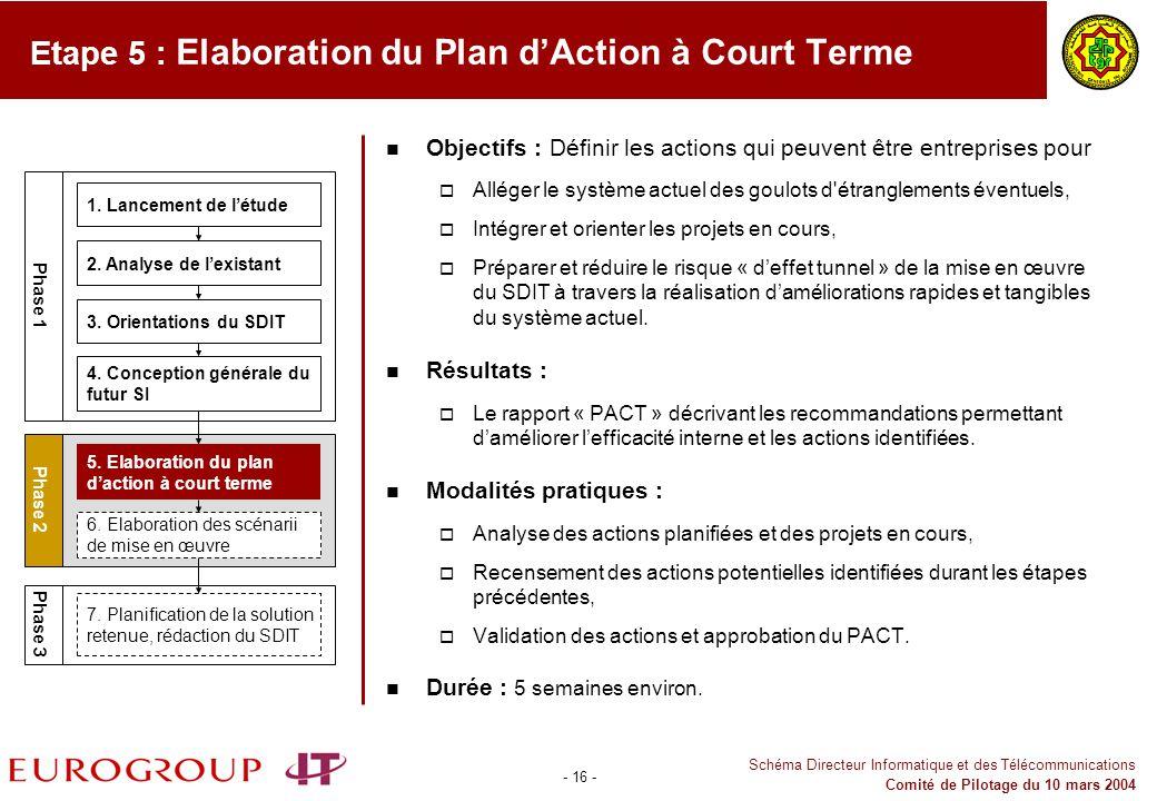 - 16 - Schéma Directeur Informatique et des Télécommunications Comité de Pilotage du 10 mars 2004 Etape 5 : Elaboration du Plan dAction à Court Terme